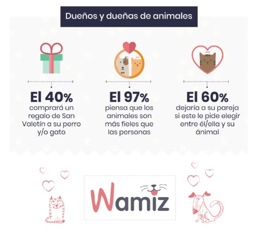 amor animal infografia
