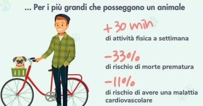 benefici-cardiovascolari-per-chi-possiede-animali-domestici